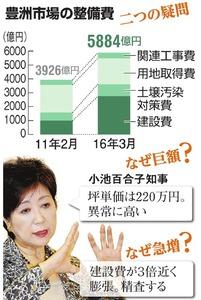 豊洲市場の整備費、二つの疑問