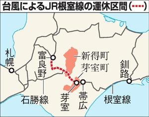 台風によるJR根室線の運休区間