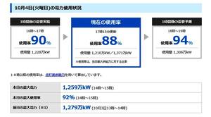 九州電力のホームページ。4日から「昼間」と「点灯帯」に分けて、使用率を計算するように変えた