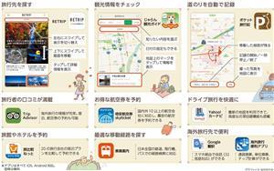 旅行先を探す/観光情報をチェック/道のりを自動で記録<グラフィック・なかのりか>