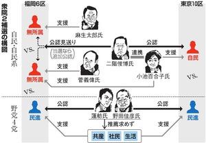 衆院2補選の構図