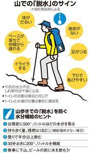 山での「脱水」のサイン/山歩きでの「脱水」を防ぐ水分補給のヒント