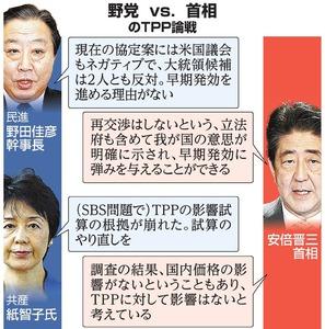 野党vs.首相のTPP論戦