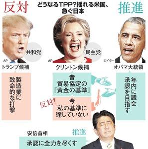 どうなるTPP?揺れる米国、急ぐ日本