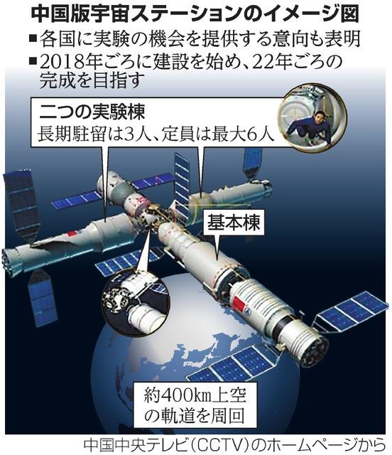 中国版宇宙ステーションのイメージ図
