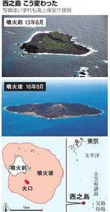西之島、こう変わった