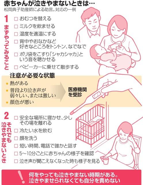 赤ちゃんが泣きやまないときは…