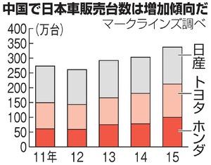 中国で日本車販売台数は増加傾向だ