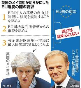 英国のメイ首相が明らかにしたEU離脱の際の要求