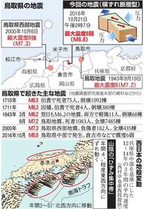 鳥取県の地震/鳥取県で起きた主な地震/西日本の地殻変動