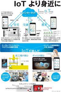 IoT、より身近に<グラフィック・野口哲平>