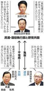 民進・蓮舫執行部と野党共闘