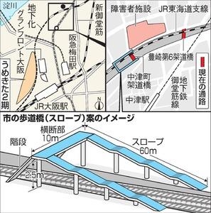 大阪市の歩道橋(スロープ)案のイメージと地図