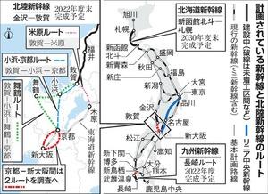計画されている新幹線と北陸新幹線のルート