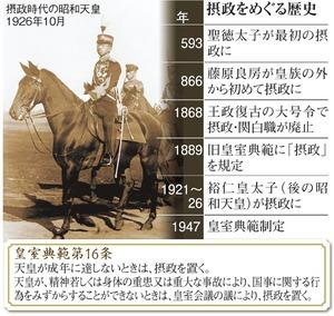 摂政をめぐる歴史/皇室典範第16条