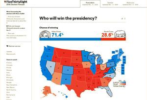 「538」が8日に示した大統領選の勝敗予測