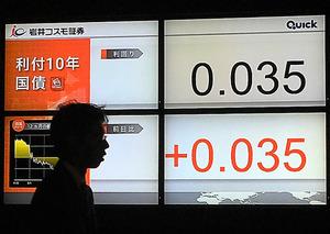 長期金利は一時プラス0・035%と、約9カ月ぶりの高水準になった=16日午後、東京都中央区