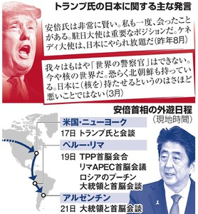 トランプ氏の日本に関する主な発言/安倍首相の外遊日程