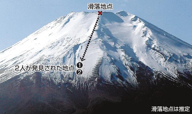 富士山滑落死、一気に900m下 アイスバーン状態:朝日新聞