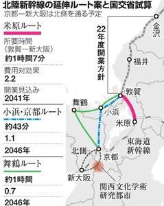 北陸新幹線の延伸ルート案と国交省試算