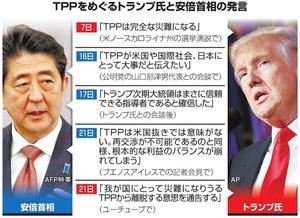 TPPをめぐるトランプ氏と安倍首相の発言