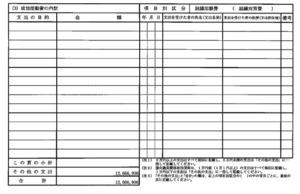 鈴木章浩都議が代表を務める自民党東京都大田区第21支部の2015年分の政治資金収支報告書。「組織活動費」のページには支出先が一切書かれず、「その他の支出」として総額の1266万6906円が記載されている