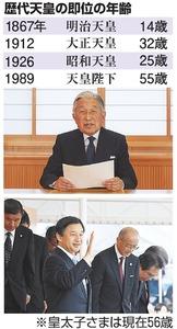 歴代天皇の即位の年齢