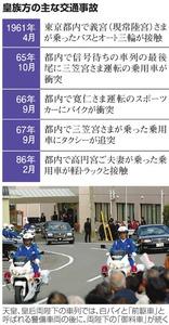 皇族方の主な交通事故
