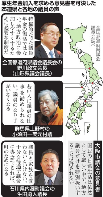 厚生年金加入を求める意見書を可決した25道県と各地の議員の声