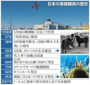 日本の南極観測の歴史