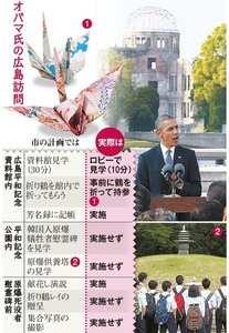オバマ氏の広島訪問