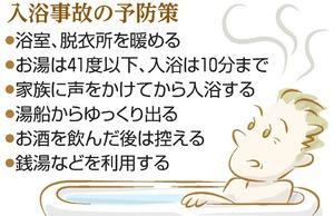 入浴事故の予防策