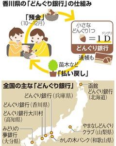 香川県の「どんぐり銀行」の仕組み/全国の主な「どんぐり銀行」