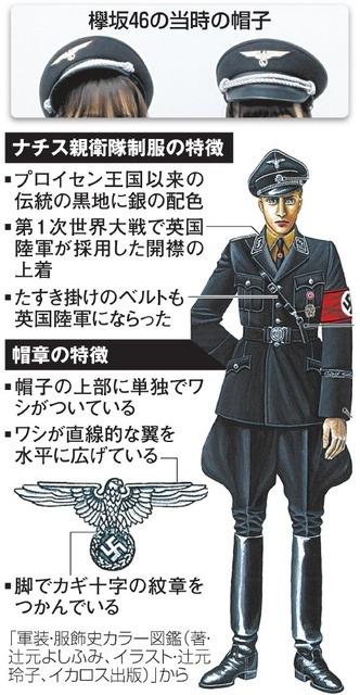 欅坂46の当時の帽子/ナチス親衛隊制服の特徴/帽章の特徴