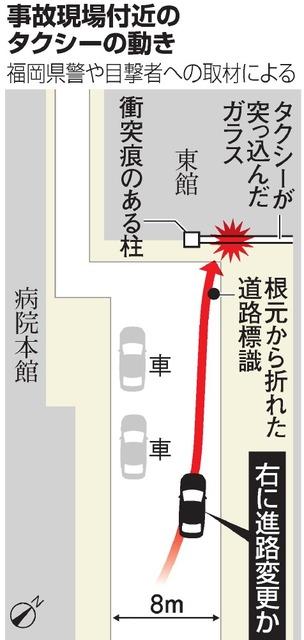 【福岡】運転手「公園出てすぐブレーキが不具合に」病院にタクシーが突っ込む ★10 [無断転載禁止]©2ch.net YouTube動画>5本 ->画像>67枚