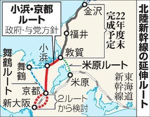 北陸新幹線の延伸ルート
