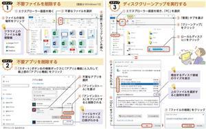 ステップ1 不要ファイルを削除する/ステップ2 不要アプリを削除する/ステップ3 ディスククリーンアップを実行する<グラフィック・なかのりか>