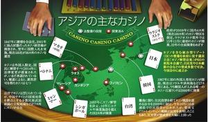 アジアの主なカジノ