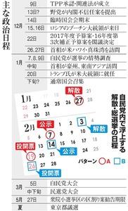 主な政治日程/自民党内で浮上する解散・総選挙の日程