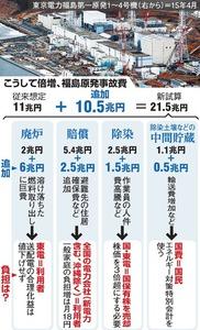こうして倍増、福島原発事故費