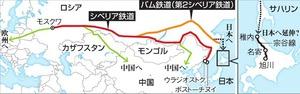 シベリア鉄道の延伸案