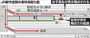 JR新今宮駅の事件見取り図