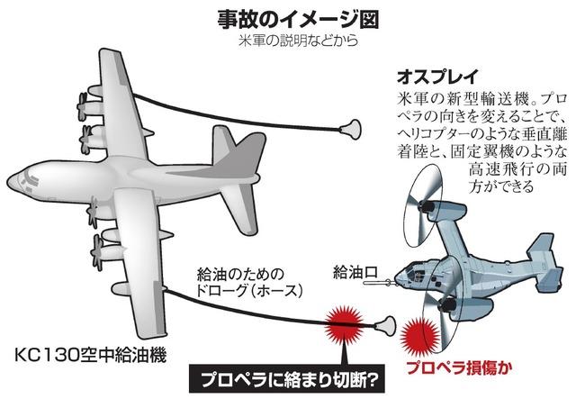 事故のイメージ図