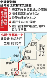 北陸新幹線 延伸着工にはまだ課題