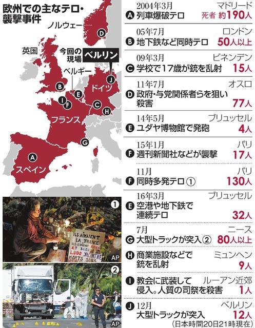 写真・図版 (時時刻刻)祝祭の首都、暗転 トラック、カージャックか ドイツ・テロ:朝日新聞デジタ
