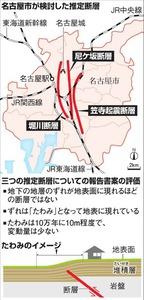名古屋市が検討した推定断層