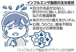 インフルエンザ脳症の主な症状