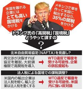 トランプ氏の「高関税」「国境税」どうやって課すの?