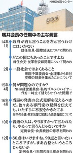 籾井会長の任期中の主な発言