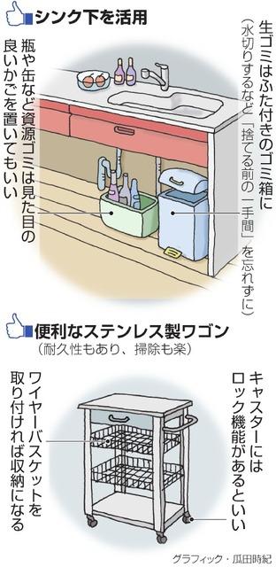 シンク下を活用/便利なステンレス製ワゴン<グラフィック・瓜田時紀>